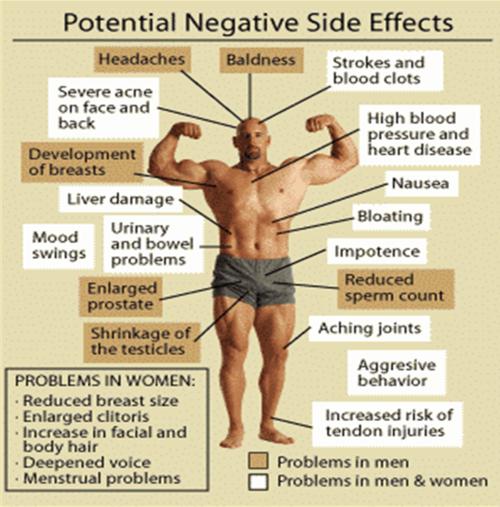 """Scopri come funziona il tuo """"Metabolismo Energetico""""!"""